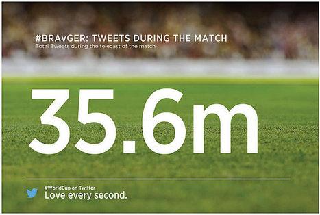 Allemagne-Brésil, l'évènement sportif le plus tweeté de l'histoire | We are social | Scoop.it