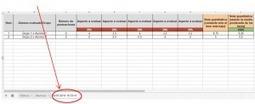 CoRubrics, una plantilla para evaluar con rúbricas - Tecnocentres | Coses del Joan | Scoop.it