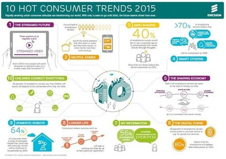 10 tendances de consommation pour 2015 en infographie   Retail   Scoop.it