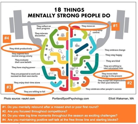 18 THINGS MENTALLY STRONG PEOPLE DO WITH FOUR SPORT PSYCHOLOGY HIGHLIGHTS | Portland Sport Psychology | The patient movement | Scoop.it