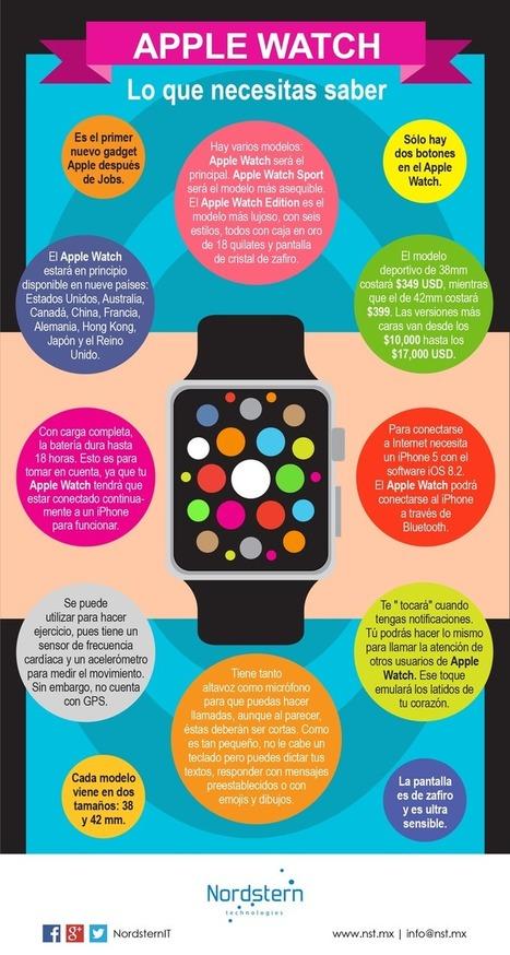 Apple Watch: lo que necesitas saber   Apuntes Digitales   Scoop.it
