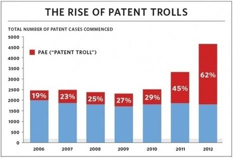 Patent troll : un bilan alarmant. | Le Zinc de Co | Scoop.it