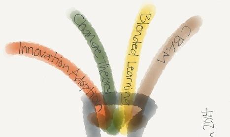 Disrupting Teacher Professional Development | Edumorfosis.it | Scoop.it