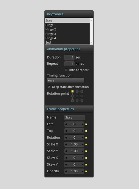 Créez vos animations CSS3 dans une interface graphique dédiée avec CSS Animate | Vandenbosch Benjamin HTML5-CSS veille technologique | Scoop.it