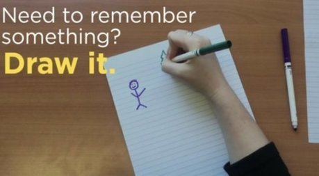 Need to remember something? Better draw it, study finds | Into the Driver's Seat | Scoop.it