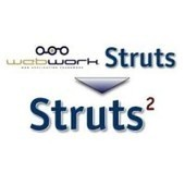The Best Struts 2 Tutorial   Articles and Tutorials on Java   Scoop.it