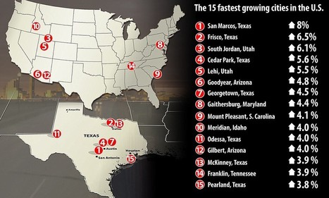 Oil and gas boom fuels population growth west of the Mississippi - Daily Mail | Nostra Terra Oil & Gas | Scoop.it