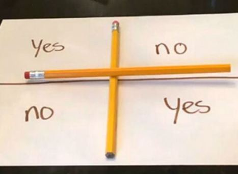 Charlie Charlie Challenge takes over social media - WTNH | Social Media Marketing Strategies | Scoop.it