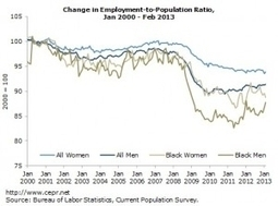 Unemployment Rate Down As Americans Give Up On Work - Forbes | searchingforclues | Scoop.it