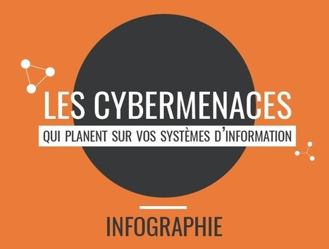 #Sécurité: Infographie : ces #CyberMenaces qui planent sur vos systèmes d'information via @sentryo | #Security #InfoSec #CyberSecurity #Sécurité #CyberSécurité #CyberDefence & #DevOps #DevSecOps | Scoop.it