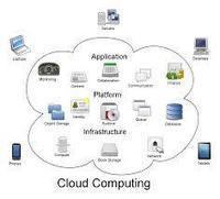 The Three Service Levels of Cloud Computing   Cloud PBX   Scoop.it