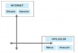 Componentes de la paradoja de los mapas invisibles   orbemapa   geoinformação   Scoop.it
