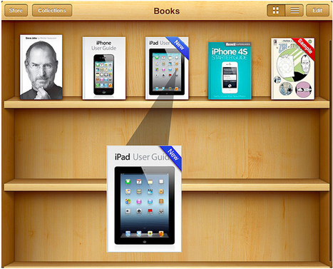 iPhone Savior: Download Apple's Free iPad iOS 5.1 User Guide | iPads and learning | Scoop.it