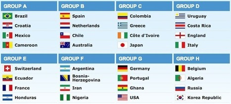 fifa2014: FiFa 2014 World Cup - Group Team | Fifa | Scoop.it
