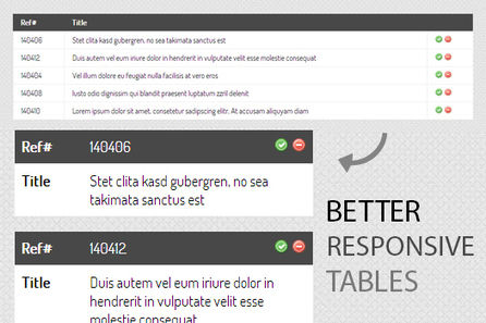 Better Responsive Data Tables | Greepit | Technos web | Scoop.it