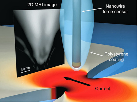 33rd Square | Nanoscale Resolution MRI Has Been Experimentally Achieved | leapmind | Scoop.it