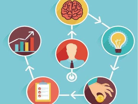 6 pasos para aprender a montar una startup | SoyEntrepreneur | Estrategias para Emprendedores, Startups y Franquicias | Scoop.it