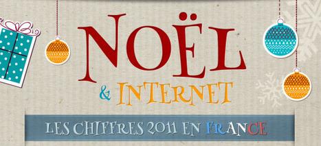 [Infographie] Les chiffres clefs des achats de Noël sur Internet|FrenchWeb.fr | Social News and Trends | Scoop.it