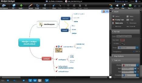 De beste tools voor online samenwerken | Online samenwerken en leren 2.0 | Scoop.it