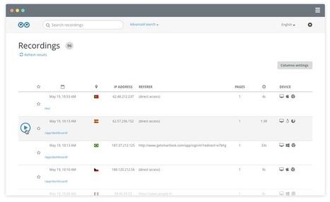 Smartlook - Outil gratuit d'enregistrement des écrans des visiteurs et de replay de sessions | -thécaires | Espace numérique et autoformation | Scoop.it
