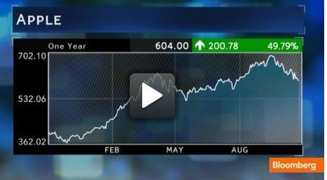 Bumps or Falls?  Apple Stock Declines After CEO Cook Overhauls Management Team | Change Leadership Watch | Scoop.it