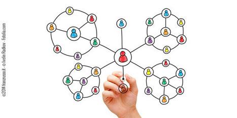 Ricerca: come fa un contenuto a divenatare virale sui Social Media? | Marketing e Social Media | Scoop.it