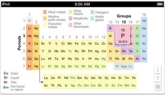 A Handy Periodic Table of the Elements for K12 Teachers and Students | NOLA Ed Tech | Scoop.it