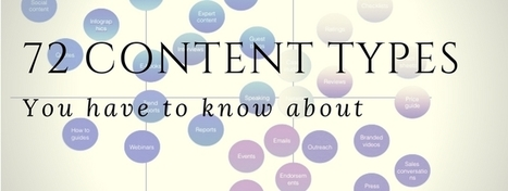 72 Content Types you have to know about | Online Marketing Resources | Scoop.it