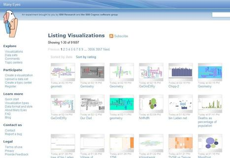 Many Eyes : Browsing visualizations | Social media kitbag | Scoop.it