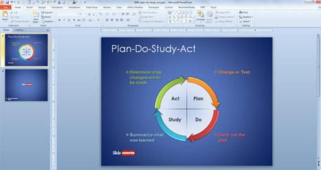 Free Free Plan Do Study Act PowerPoint Template - Free PowerPoint Templates - SlideHunter.com | Free Business PowerPoint Templates | Scoop.it