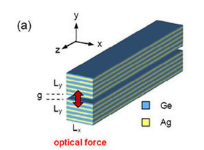 Researchers demonstrate 'giant' forces in super-strong nanomaterials | Amazing Science | Scoop.it