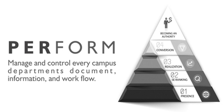 School Management | College Management | Institute Management | University Management | ERP - System Software - Mumbai, India - SkyKnect | Best University Management System Software in Mumbai | Scoop.it
