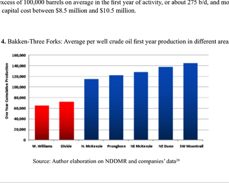 The future of oil production is safe, but prices........ | Analysis Economic Report | Scoop.it