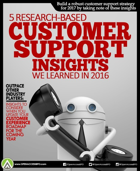 5 Research-backed customer support insights we learned this 2016   Open Access BPO   Outsourcing and Customer Service   Scoop.it
