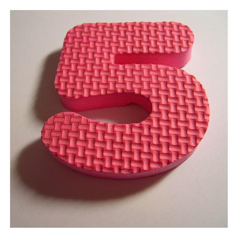 5-Part Social Media Process | Social Media Marketing Process | Scoop.it