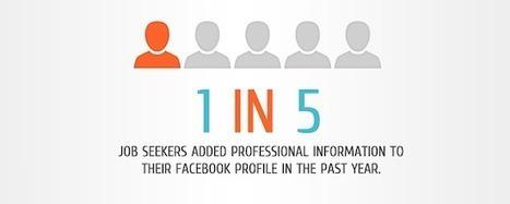 [Infographie] Pourquoi et comment recruter sur Facebook ? | FrenchWeb.fr | Facebook, Twitter, Google+, Pinterest et compagnie | Scoop.it
