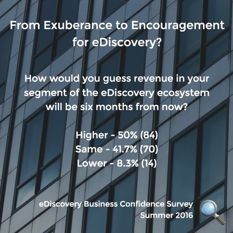 From Exuberance to Encouragement? eDiscovery Business Confidence Survey - Summer 2016 Results | Litigation Support Project Management | Scoop.it