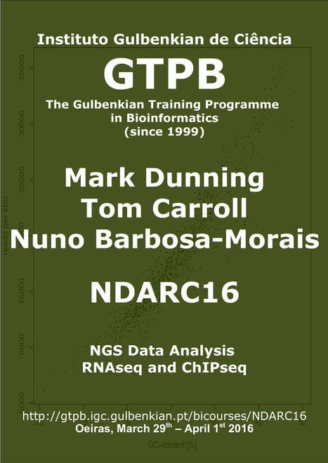 GTPB: NDARC16 - NGS Data Analysis, RNAseq, ChIPseq - Home | Bioinformatics Training | Scoop.it