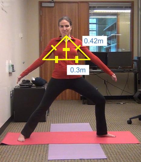 Un videojuego ayuda a los ciegos a practicar yoga - Tendencias 21 | Web-On! Ocio virtual | Scoop.it