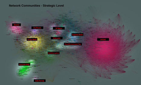 G20 Twitter Communities | Social Network Analysis #sna | Scoop.it