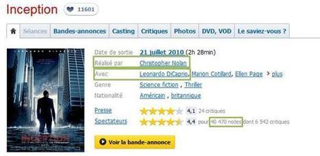 Micro-Données et SEO : Mode d'emploi - La Chronique Search | Search Marketing | Scoop.it