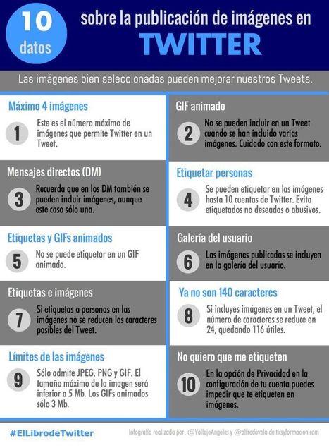 Imágenes en Twitter: aprende a usarlas correctamente | TAC i educació | Scoop.it