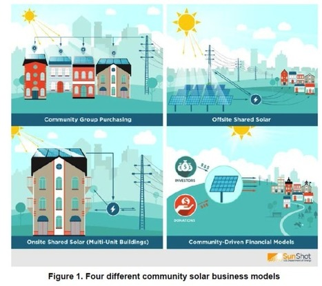 Shared Solar Could Open Path to 100 Percent PV Market Penetration | Solar Energy projects & Energy Efficiency | Scoop.it