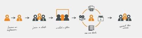 How It Works | Documentaries | Scoop.it