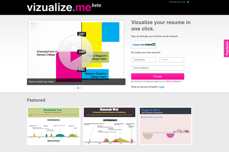 Infographics are easier than you think with these free tools | Business Coaching | Scoop.it