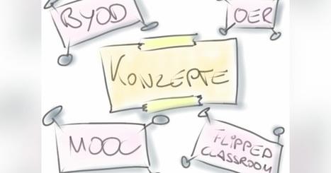 edumorph Blog: Sprachunterricht 2.0 - Das beliebte Fortbildungsformat kommt ins Ruhrgebiet! | Moodle and Web 2.0 | Scoop.it