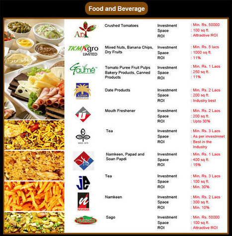 Become Distributor of Food & Drinks Leading Brands | Become or Appoint Distributor, Franchisee or Sales Agent | Scoop.it