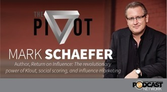 The Pivot: Prolific Blogger Shares the Key to Future Marketing Success | Hot Trends in Social Media | Scoop.it