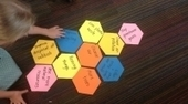 NoTosh - Design Thinking: Synthesis 1 | Hexagonal Thinking | Design Science Research | Scoop.it