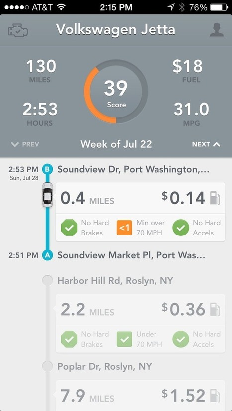 Automatic Empowers Drivers To Be Smarter and More Fuel Efficient | Optimize Your Life | Scoop.it